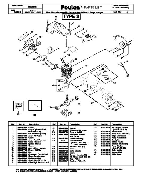 Remarkable Poulan 2375 Manual Epub Pdf Wiring Digital Resources Attrlexorcompassionincorg