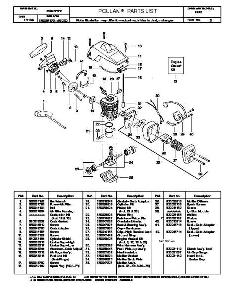 Poulan Chainsaw Manual Model 1950 (ePUB/PDF)