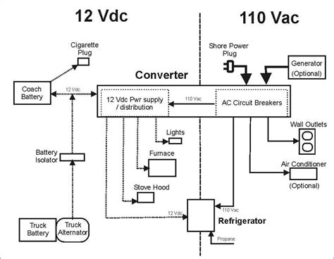 Download Power Converter Wiring Diagram Coleman Cts15 From