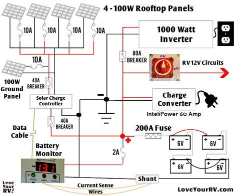 Power Grid Wiring Diagram (ePUB/PDF) Free