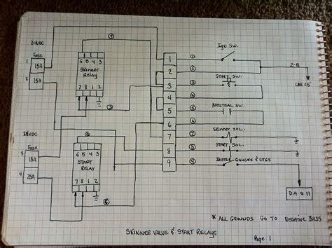 Prevost Car Wiring Schematic (ePUB/PDF)