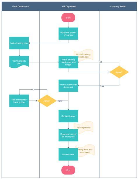 Process Flow Diagram Training (ePUB/PDF) Free