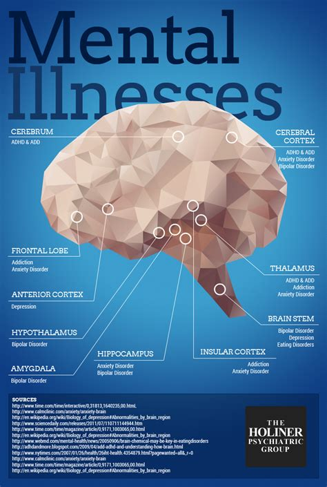 Psychiatric And Behavioural Disorders In Intellectual And ...