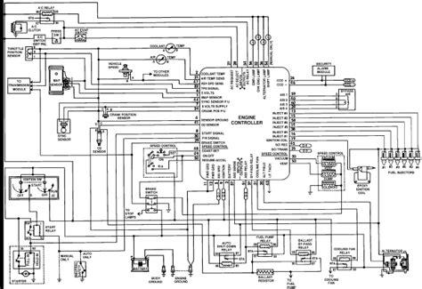 jeep wrangler horn wiring diagram wiring diagrams