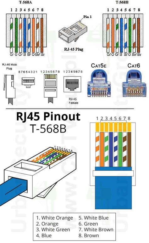 cat rj socket wiring diagram images rj45 pinout wiring diagrams for cat5e or cat6 cable