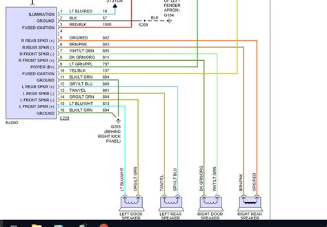 ford ranger stereo wiring diagram image 99 ford ranger radio wiring diagram images wiring kit for ford on 1993 ford ranger stereo