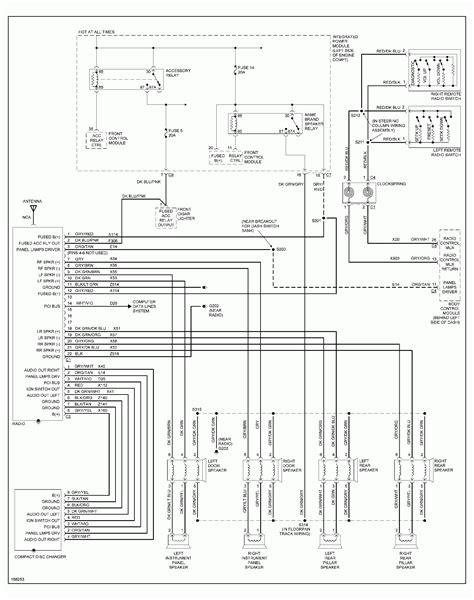 Super Ram Wiring Diagram Epub Pdf Wiring Digital Resources Dylitashwinbiharinl