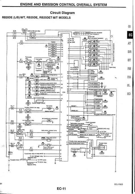 wiring poulan diagram pp11536ka rb25det wiring diagram  epub pdf   rb25det wiring diagram  epub pdf