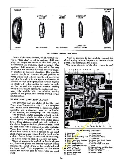 Stupendous Rebuild Manuals For Automatic Transmission Epub Pdf Wiring 101 Capemaxxcnl
