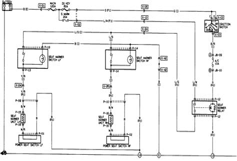 Renault Trafic Glow Plug Wiring Diagramebook77x.web.app