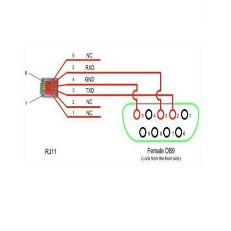 rj11 to rs232 wiring diagram epub/pdf