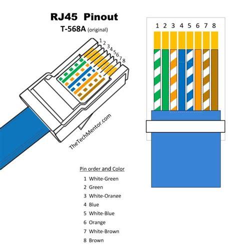 Rj45 Schematic (ePUB/PDF)