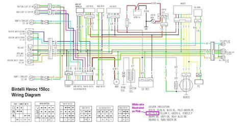 roketa 250 wiring diagram color codes (epub/pdf) on vip wiring diagram,