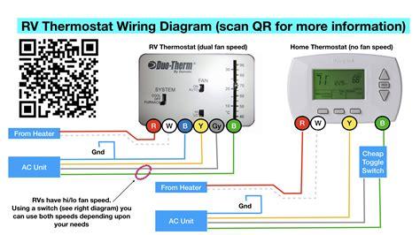 Rv Ac Thermostat Wiring ePUB/PDF