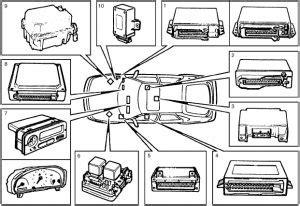 saab 900 fuse box diagram