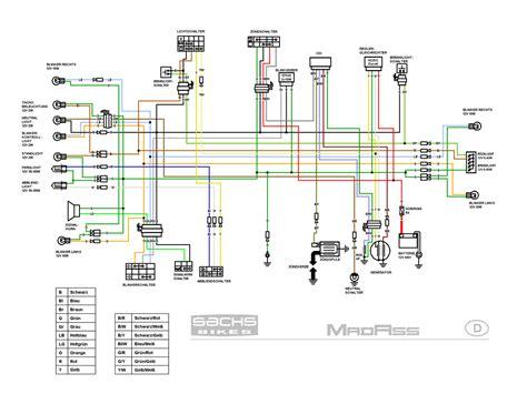 Sachs Engine Wiring (ePUB/PDF)