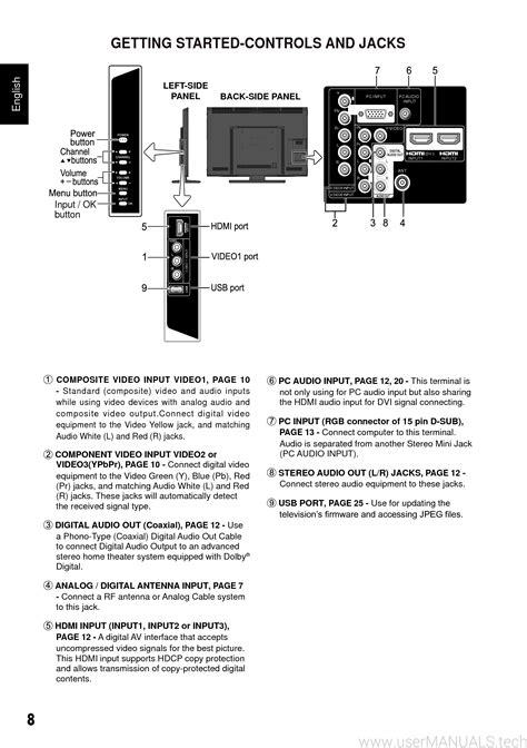 Sanyo Dp55441 Manual (ePUB/PDF)