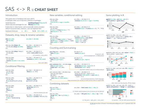 Sas Compil (ePUB/PDF) Free