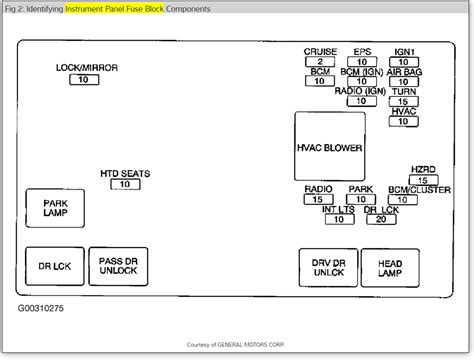 saturn blower motor wiring diagram free picture