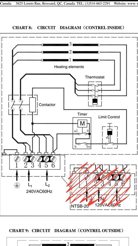 Download Sauna Wiring Diagram From fussballschuhenike.de on