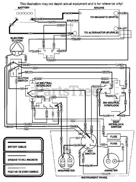 Scag Super Z Wiring Diagram (ePUB/PDF)