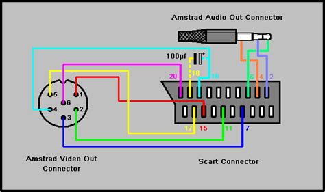Scart Wiring Diagram (ePUB/PDF) on