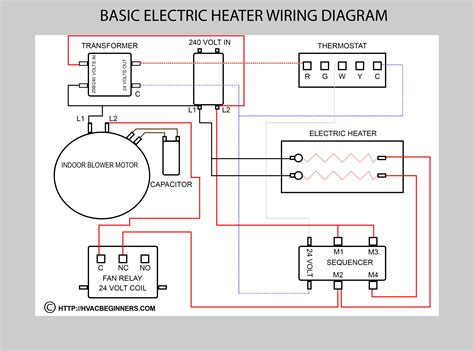 1971 gto wiring diagram schematic hvac electric heat indoor blower with  2 heat elements hvac on 1964 gto wiring harness
