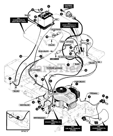 murray lawn tractor electrical diagram images scotts lawn mower electrical diagram scotts lawn tractor