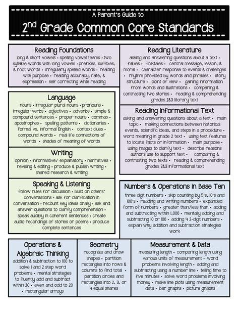 Second Grade Common Core Adjectives (ePUB/PDF) Free