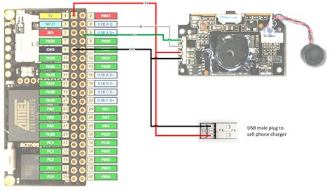 Security Camera Module Wiring Schematic (ePUB/PDF) Free