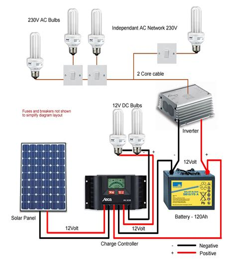 simple solar wiring diagram