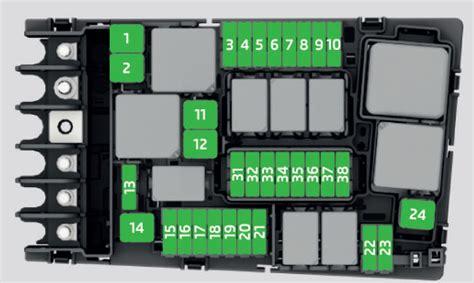 Skoda Octavia 1 Fuse Box (ePUB/PDF) Free
