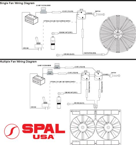 automotive electric fan relay wiring diagram images cooling fan spal fan relay wiring diagram spal wiring diagram and