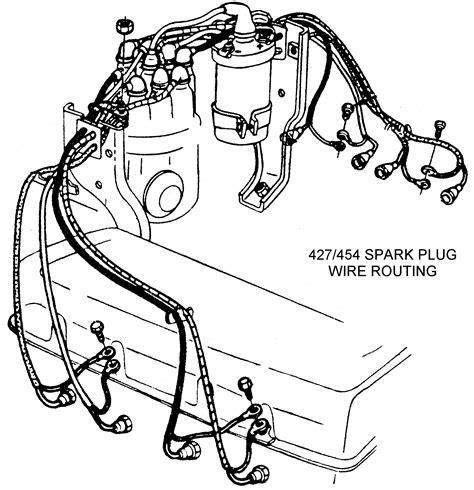 Strange Spark Plug Wire Diagram Epub Pdf Geral Blikvitt Wiring Digital Resources Geralblikvittorg