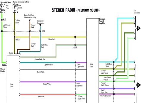 Peachy Speaker Wire Diagram 86 Ford Epub Pdf Wiring Cloud Brecesaoduqqnet