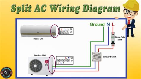 wiring diagram for split ac unit wiring image lg split air conditioner wiring diagram images on wiring diagram for split ac unit