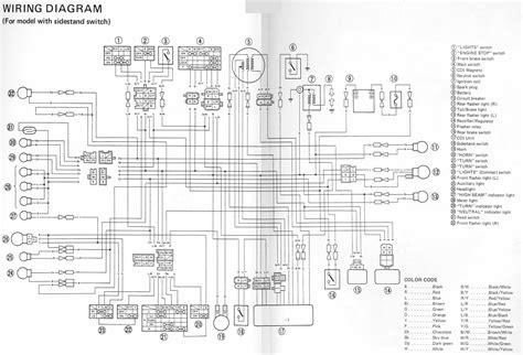 Fantastic Srx 700 Wiring Diagram Epub Pdf Wiring Cloud Hisonuggs Outletorg