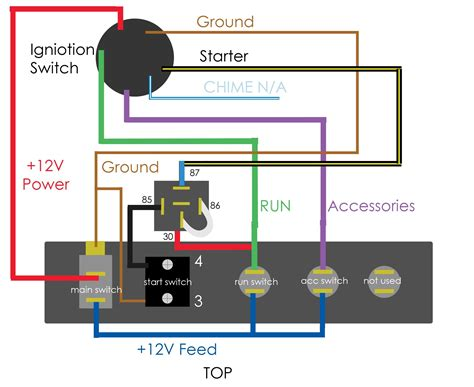 Starter Switch Wiring Diagram For Ford E350 Super Duty (ePUB/PDF) Free