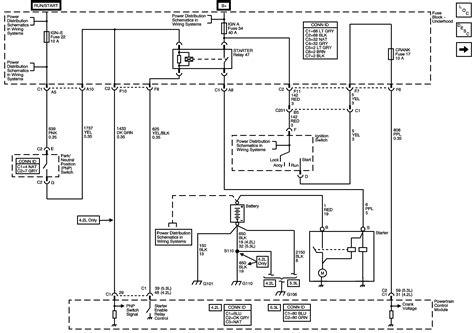 starting wiring diagram 2003 chevy van