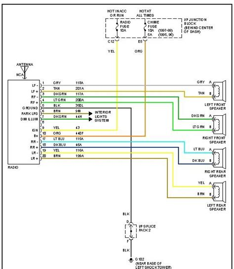Stereo Wiring Diagram 2001 Saturn Sc2 (ePUB/PDF) Free on