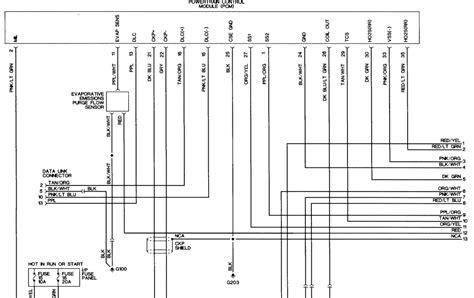 Stereo Wiring Diagram For 2002 Bmw 530i Pdf Epub Ebook