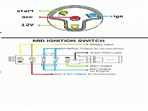 sterling ignition switch wiring diagram