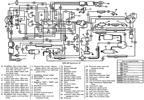 Sterling Truck Cab Wiring Diagram (ePUB/PDF)