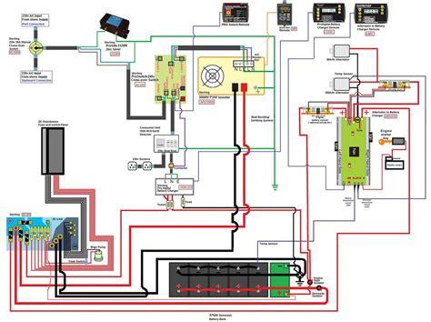 Awe Inspiring Sterling Wire Diagram Epub Pdf Wiring Digital Resources Attrlexorcompassionincorg