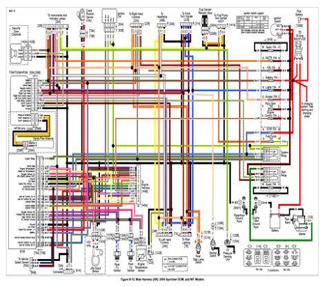 street glide wiring diagram on