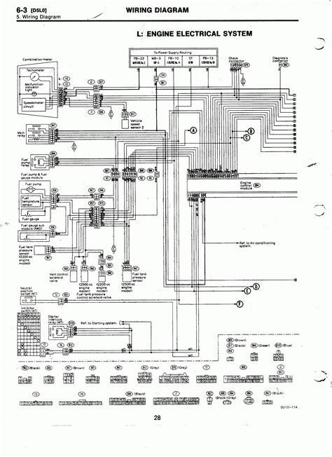 Tremendous Subaru Wrx Engine Wiring Diagram Epub Pdf Wiring Cloud Tobiqorsaluggs Outletorg