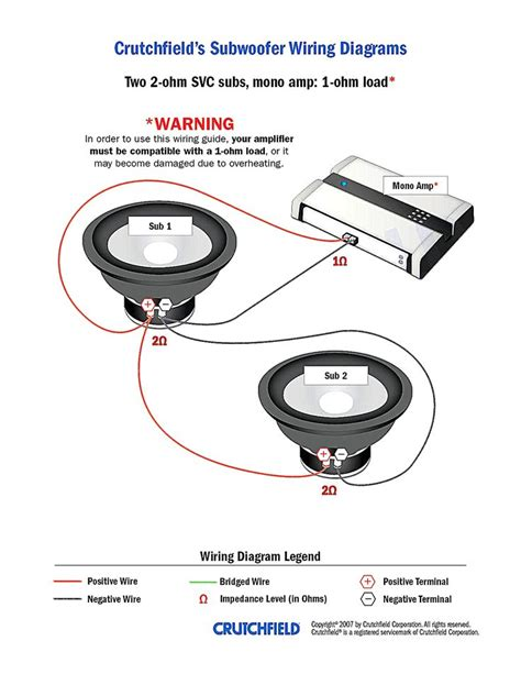 wiring diagrams for subwoofers images channel car amp wiring subwoofer wiring diagrams