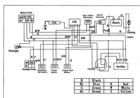 110 atv cdi wiring diagram sunl 110 wiring diagram wiring diagram data  sunl 110 wiring diagram wiring