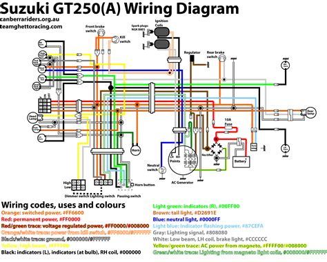 Surprising Suzuki Bolan Wiring Diagram Epub Pdf Wiring Database Numdin4X4Andersnl