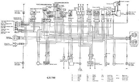 Suzuki Gt750 Wiring Diagram (ePUB/PDF)